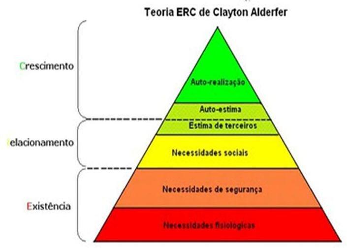 Pirâmide de Clayton
